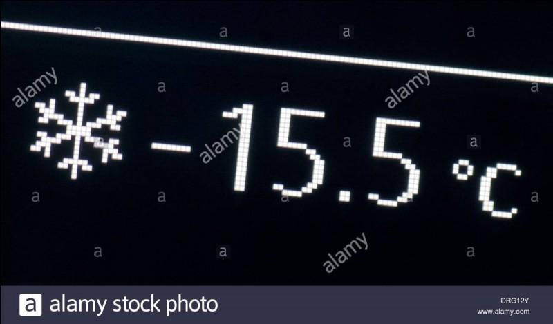 Le carré du chiffre -5 est égal à...