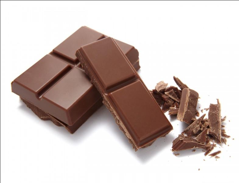 """En anglais, comment se dit """"chocolat"""" ?"""