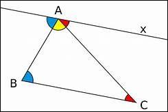 6e - Lequel de ces angles est un angle aigu ?