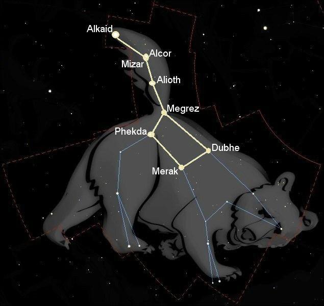 En quoi Zeus s'est-il transformé pour agresser Callisto ?