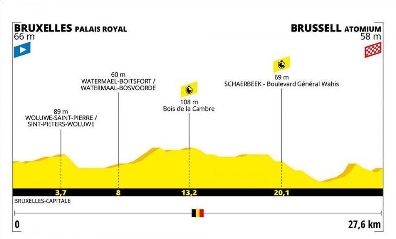 La deuxième étape du Tour de France 2019 était le contre la montre par équipe, quelle équipe en sort vainqueur ?
