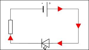 Quels sont les dipôles présents dans ce circuit d'après le schéma ?