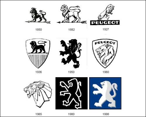 Que symbolise le lion sur le logo ? (2 réponses attendues)