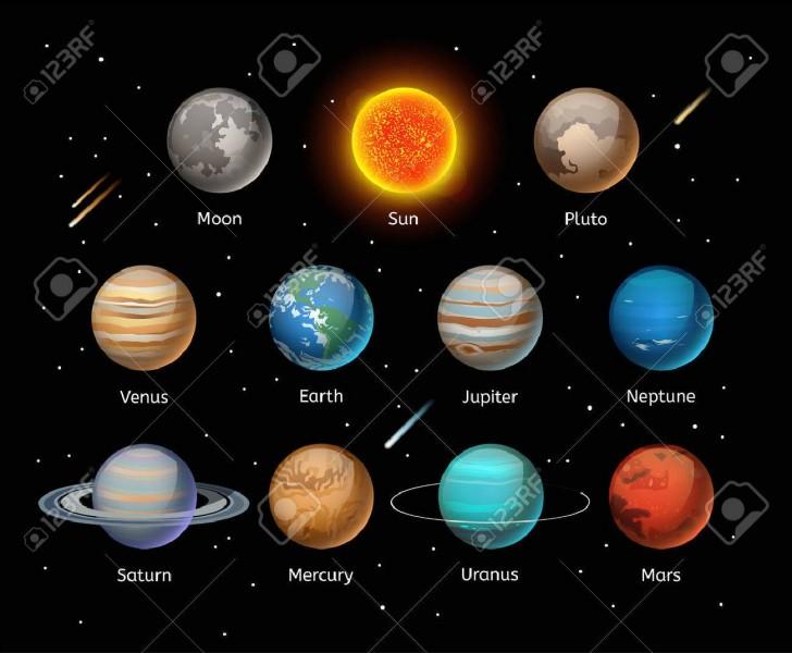 Quelle est la plus petite de ces deux planètes ?