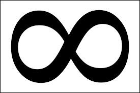 Quel est le plus GRAND chiffre du monde ?