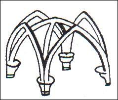 Les arcs sont :