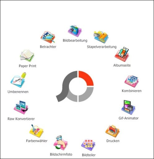 Quel est ce logiciel, qui permet notamment de réaliser des retouches sur les photos ?