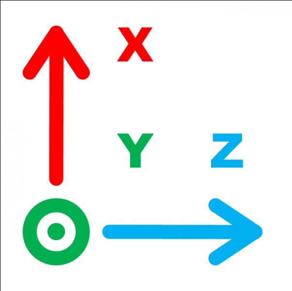 Quelle hypothèse concernant les courbes d'indifférence permet de traduire l'idée que si le consommateur préfère X à Y et Y à Z, alors il préfère X à Z ?