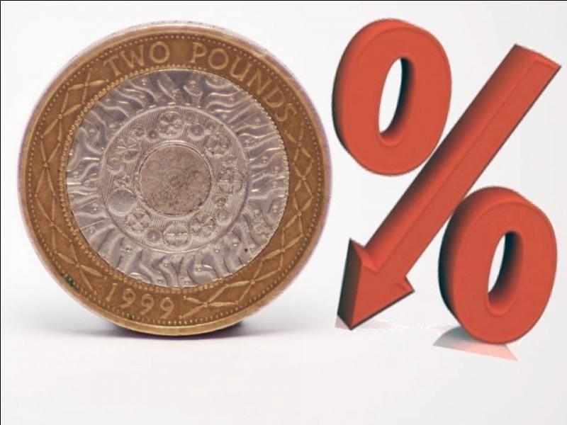 Que signifie l'inflation zéro ?