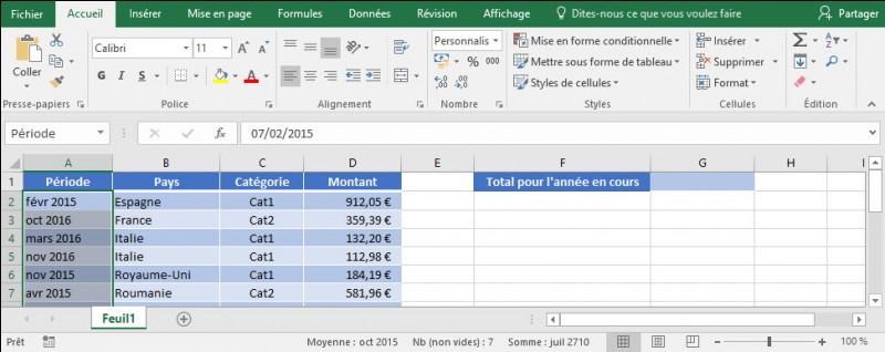 Chaque colonne a été nommée avec son propre intitulé (A = Période, B = Pays, etc). Quelle formule puis-je utiliser dans la cellule G1 pour calculer la somme des montants pour l'année en cours ?