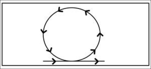 Galop 2 : de quelle figure de manège s'agit-il ?