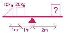 Combien de kilos faut-il mettre à droite pour rétablir l'équilibre ?