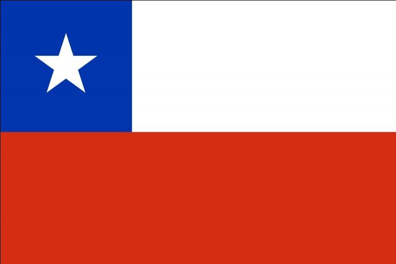 Drapeaux d'Amérique latine