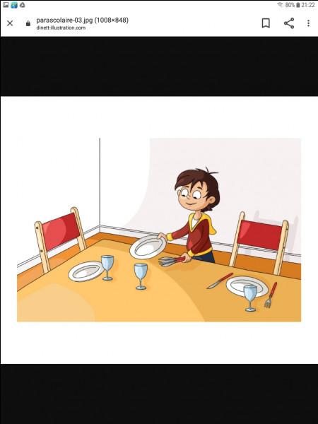 Quand tes parents t'appellent pour mettre la table...