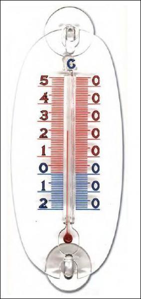 Pour bien dormir, il est préférable que la température de la chambre soit :