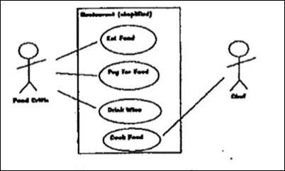 Ce diagramme est :