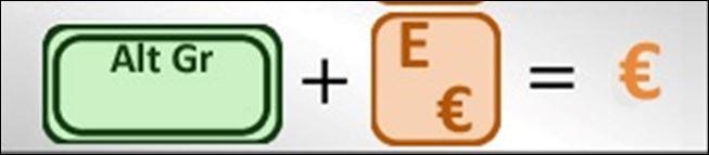 """Pour taper le signe €, je maintiens la touche """"Alt gr"""" appuyée et j'appuie sur le E."""