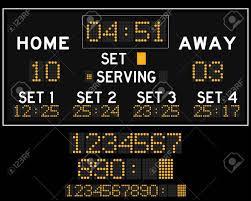 Parmi les scores suivants, lequel indique la fin du set ?