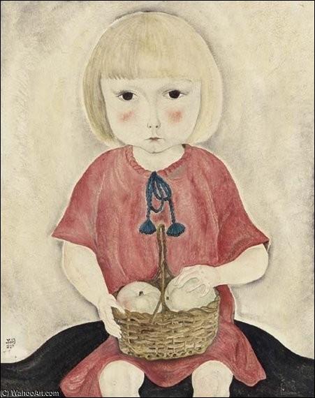 """Qui est le peintre de """"Petite de Fille à la robe rouge et au panier"""" ?"""