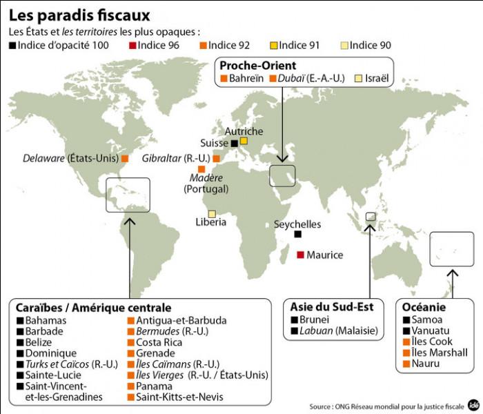 Paradis, paradoxe > Une certaine quantité du commerce mondial transite via des paradis fiscaux : combien ?