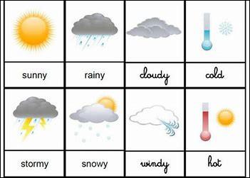Comment dit-on la météo du jour ?
