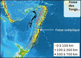 Avec 10 882 mètres de profondeur, quelle place occupe la fosse des Tonga dans le classement des fosses les plus profondes de la planète ?
