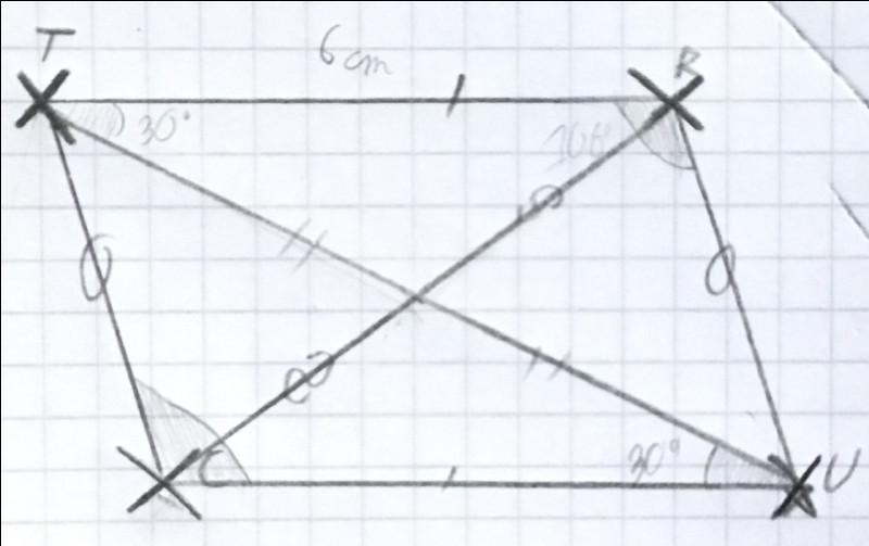 Qu-est ce qu'un parallélogramme ?