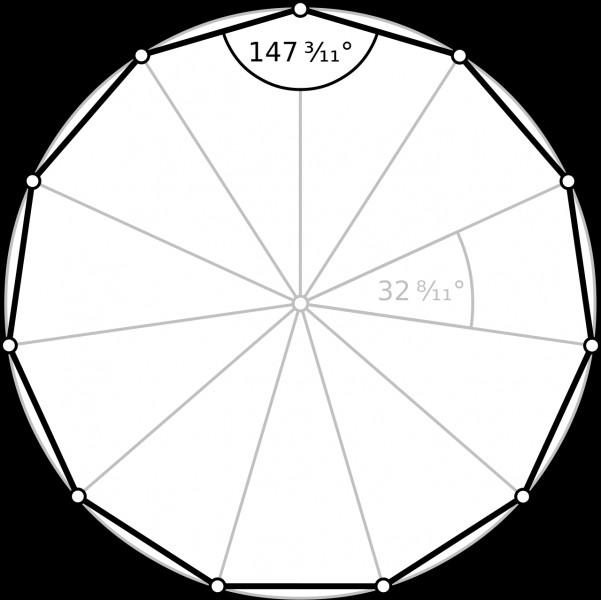 Quel est le nom d'un polygone à onze côtés ?