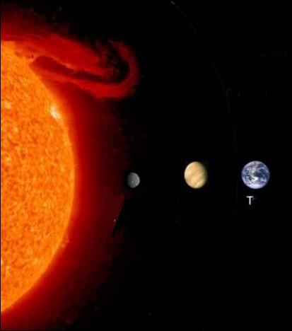 Quelles planètes du Système solaire n'ont aucun satellite naturel en 2020 ?