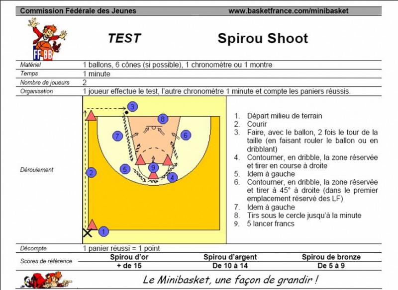 Quel est le Score Record de l'évaluation Spirou Shoot réalisée chaque Noel depuis sa création ?