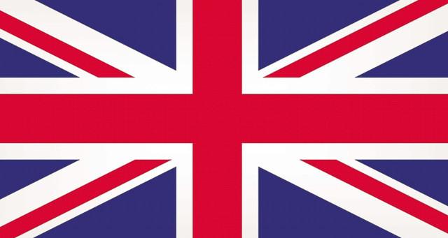 Anglais - Le futur