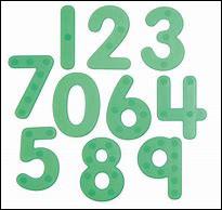 Quel chiffre(nombre) préfères-tu ?