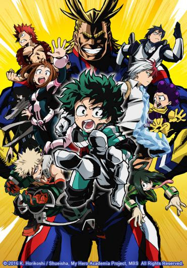 Quiz sur 'My Hero Academia'