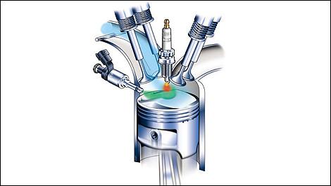 Quand le carburant est injecté, on parle d'injection :