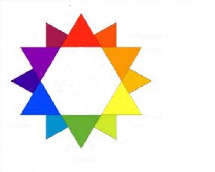 Quel est le nom de la couleur entre le cyan et le violet ?