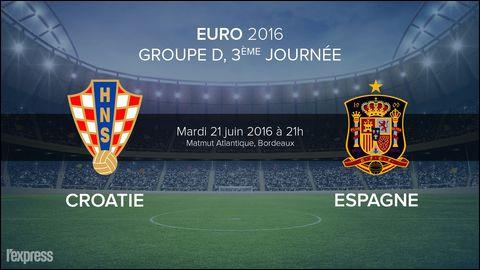 Sur quel score se sont quittés l'Espagne et la Croatie ?