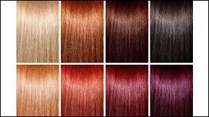 Changes-tu souvent de couleur de cheveux ?