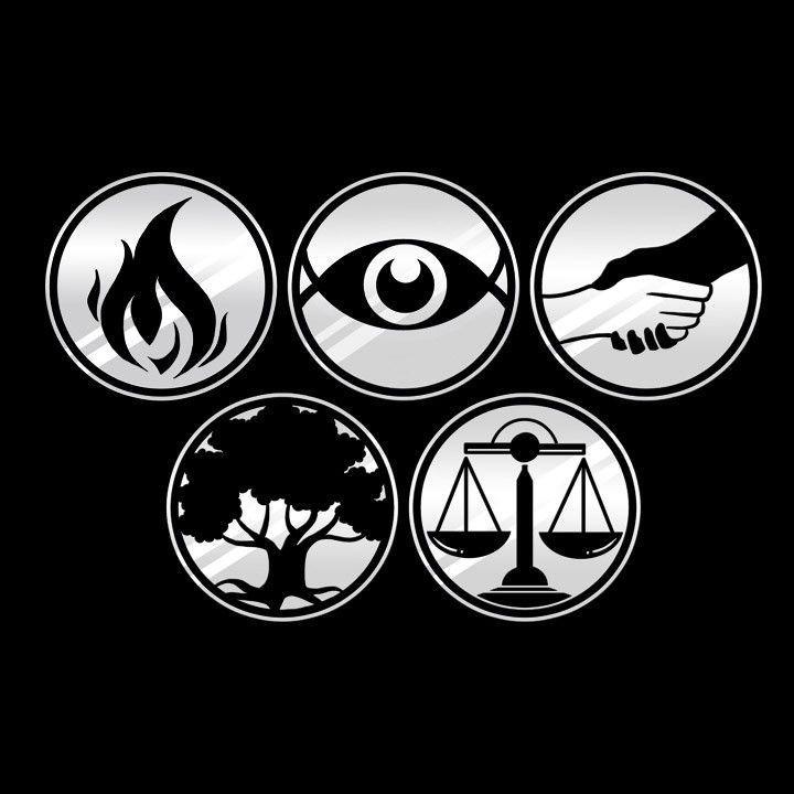 Quelle faction dans Divergente te correspond ?
