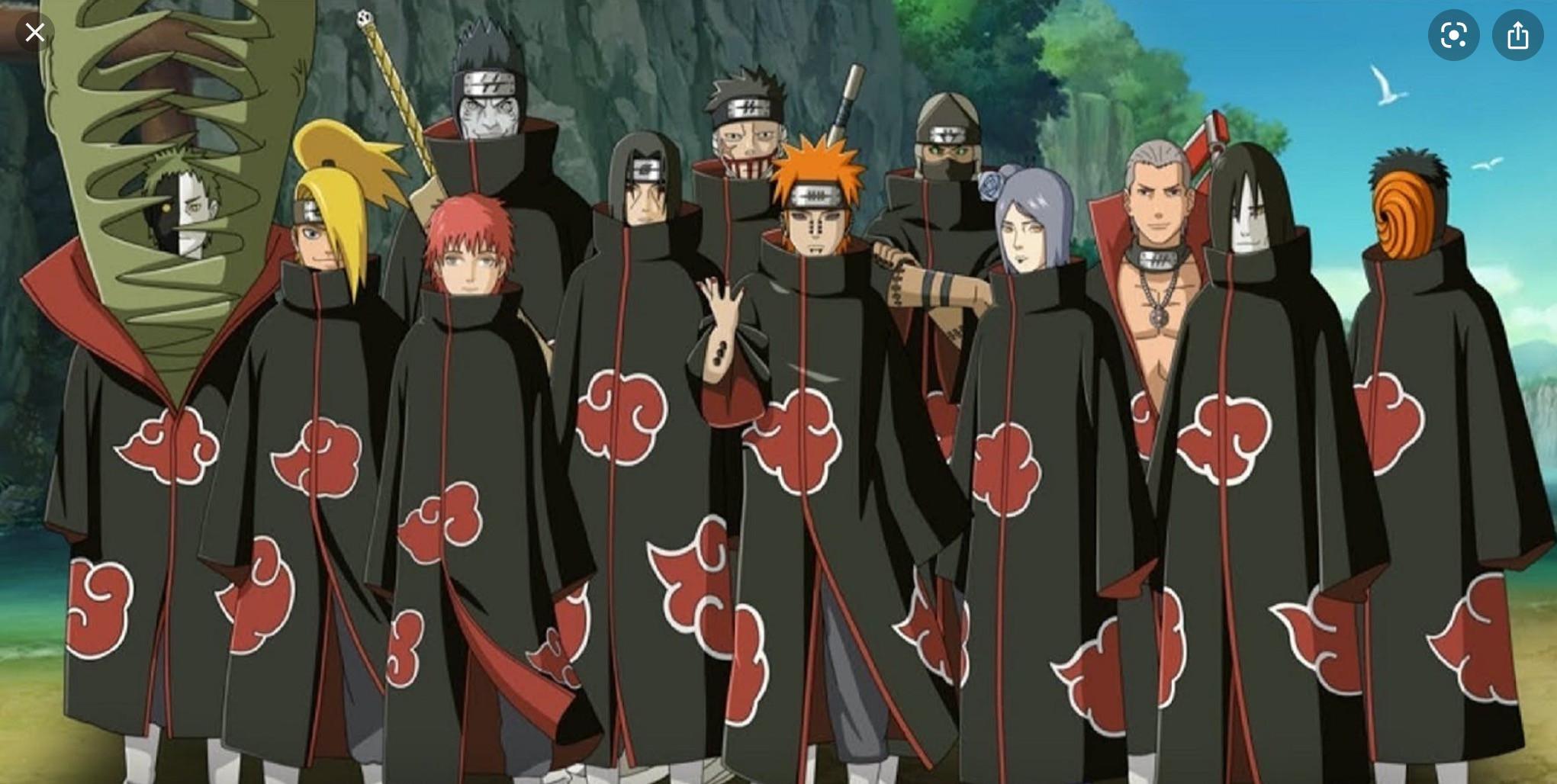 Quel membre de l'Akatsuki es-tu ?