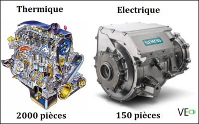Quel type de moteur utilise-t-on avec une voiture utilisant du diesel ou de l'essence ?