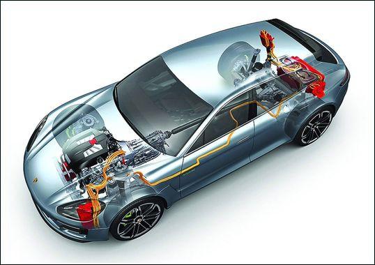 Vous le savez peut-être mais il est existe de plus en plus de véhicules utilisant plusieurs sources d'énergies pour fonctionner. Savez-vous comment appelle-t-on ces véhicules ?