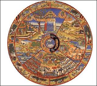 Quel est ce dogme de l'hindouisme et du bouddhisme selon lequel la destinée d'un être vivant est déterminée pas ses actions passées ?