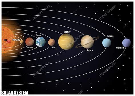 Quelle planète suis-je ?