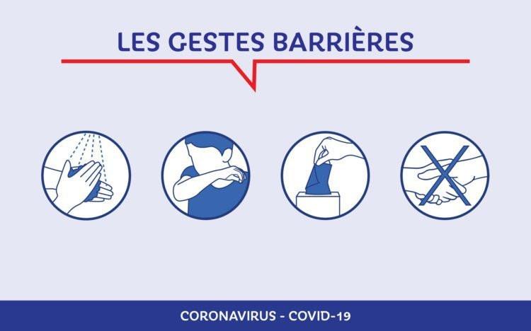 Coronavirus : respectes-tu bien les gestes barrières ?