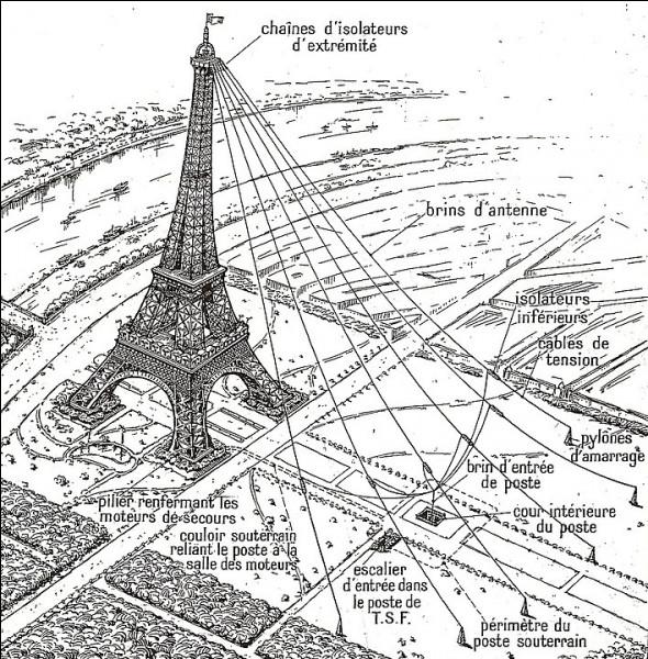 En 1914, on installe ce dispositif de radiotélégraphe ! Qu'en fut-il en réalité ?