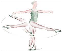 On part d'une position fixe, les 2 pieds au sol, puis il suffit de pointer devant soi et de « dessiner » un demi-cercle vers l'extérieur en passant bien par une position seconde en arrière. En l'air, soit on fait pareil qu'au sol en levant la jambe, soit on développe la position seconde puis on fait des cercles (plutôt aplatis) avec la jambe, dans un sens ou dans l'autre. Quelle est cette figure ?