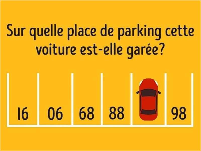 Quel est le numero de la place cachée par la voiture ?