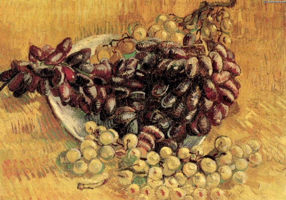 Les raisins en peinture