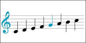"""Que faut-il ajouter au mot """"sol"""" pour obtenir le nom d'une méthode d'apprentissage de la musique ?"""