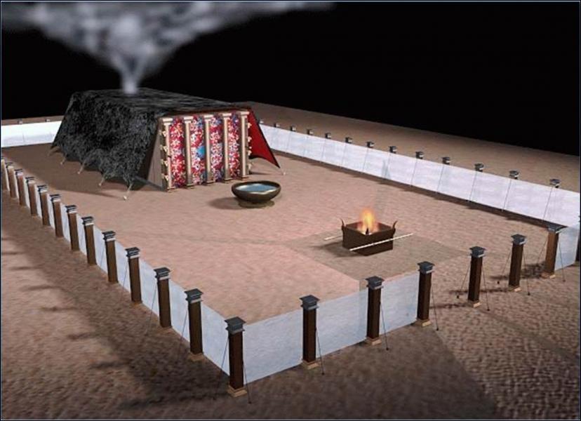 Qu'est-ce qui marquait le sacré du profane dans le sanctuaire ?